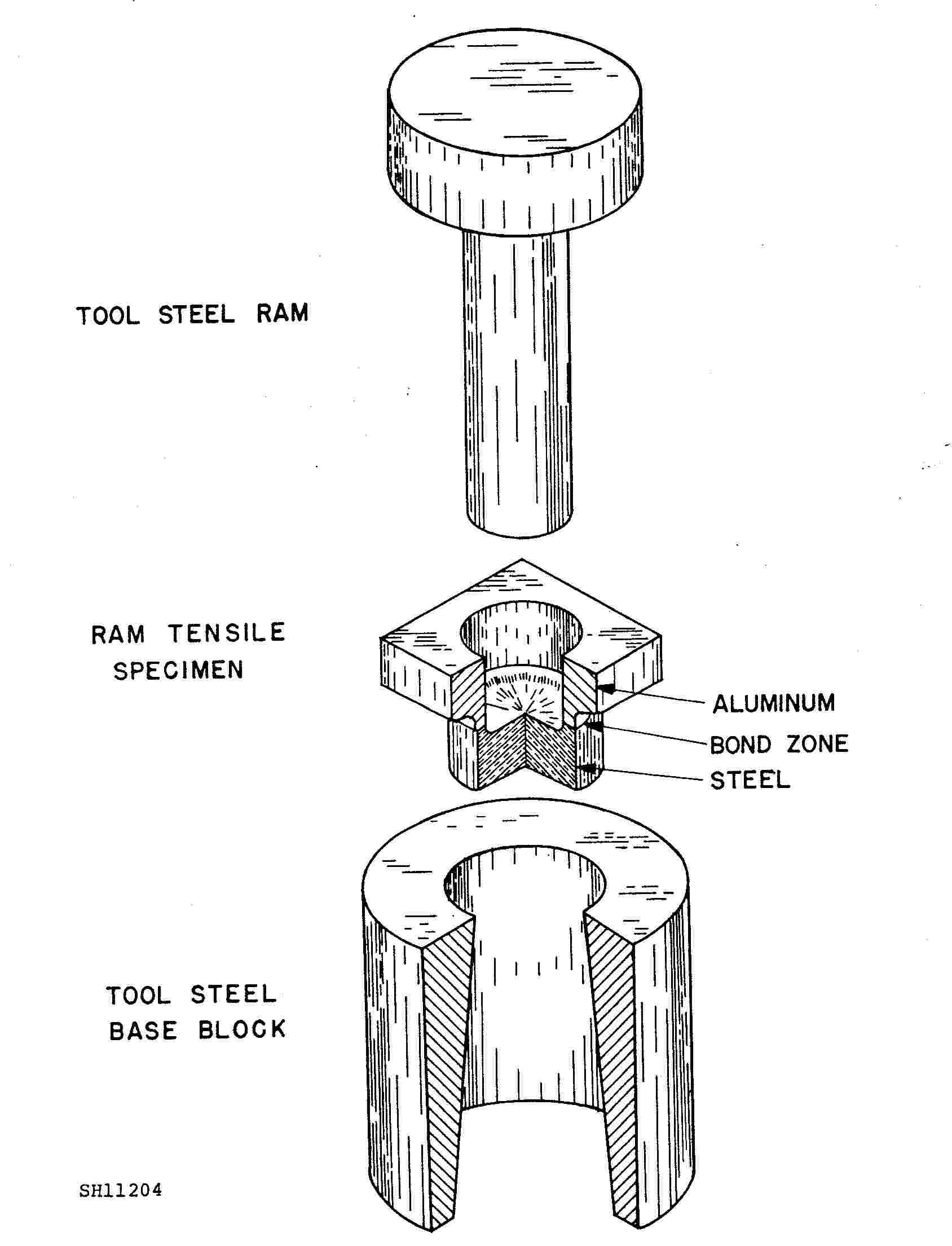 Ram Tensile Diagram HEMI